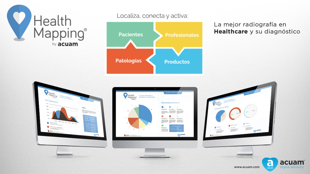 Health Mapping by Acuam