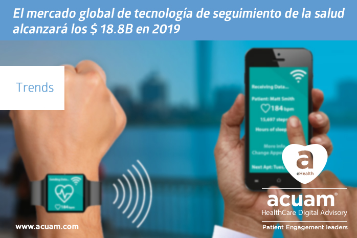 acuam_wearable